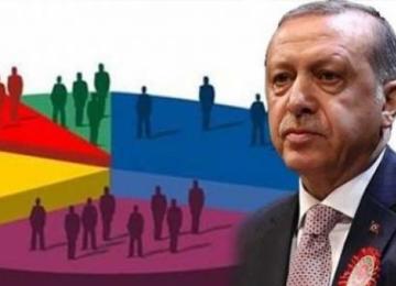 SON SEÇİM ANKETİ..AKP'DEKİ DÜŞÜŞ DEVAM EDİYOR YA CHP?