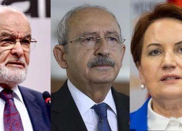 CHP'DE OLAĞANÜSTÜ TOPLANTININ ARDINDAN TELEFON TRAFİĞİ